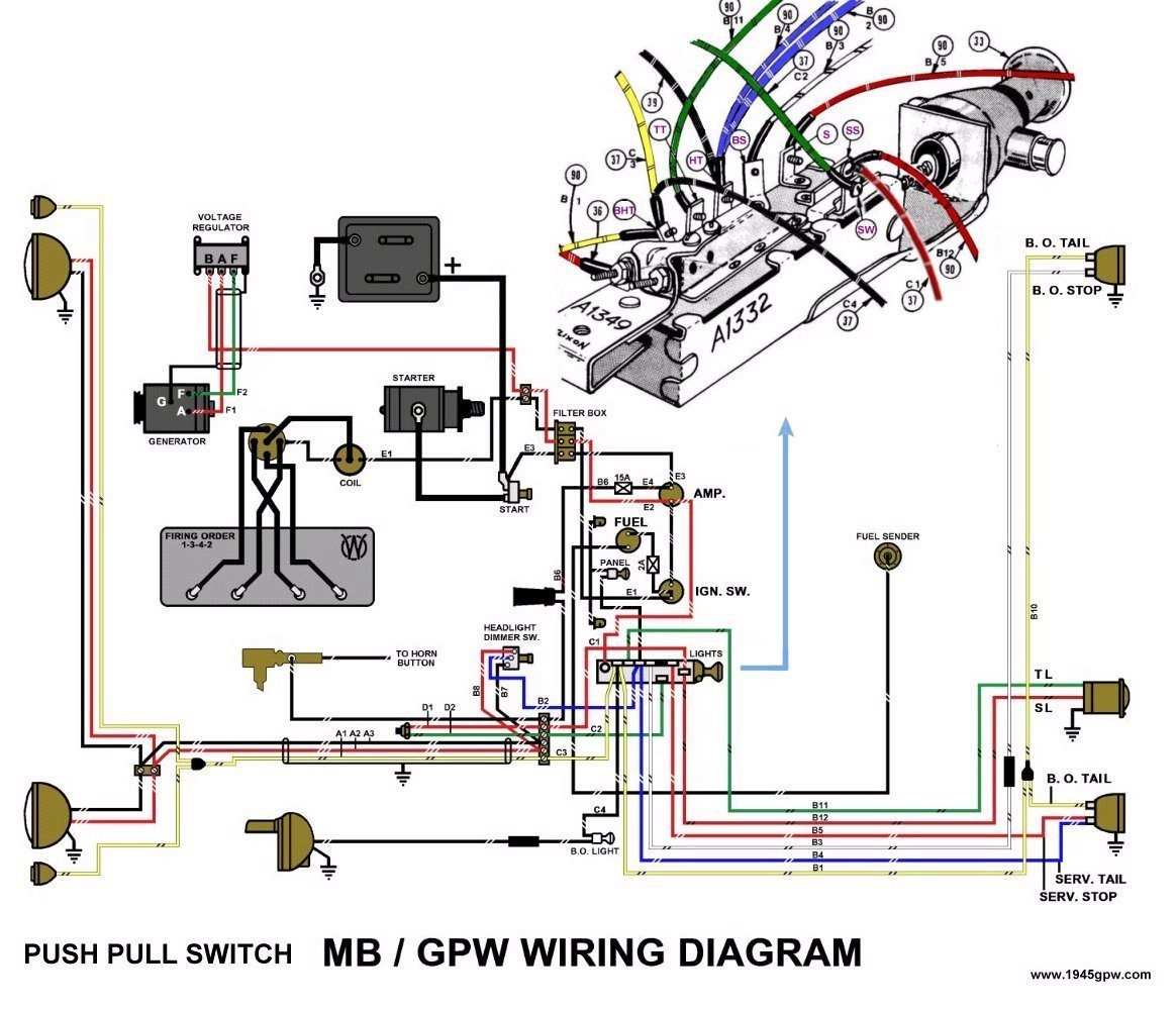 G503 WWII 1944 MB GPW Jeep Wiring Harness Early Push Pull Main switch
