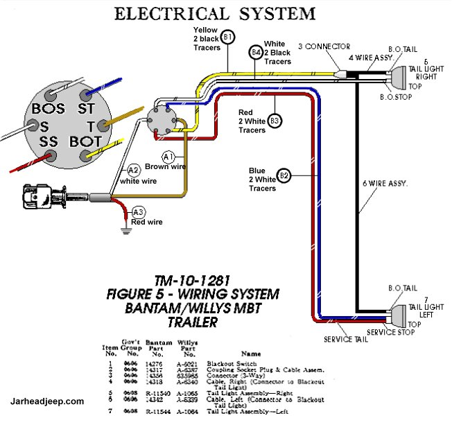 G503 Wwii Bantam Mbt Jeep Trailer Wiring Diagram